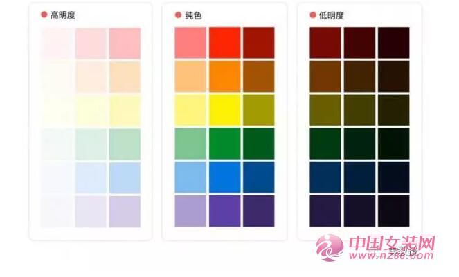 色彩陈列:4个基础+4大方法+4种配色!(最新版本)_店铺经营生活